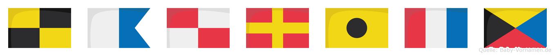Lauritz im Flaggenalphabet