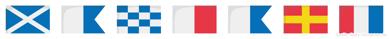 Manhart im Flaggenalphabet