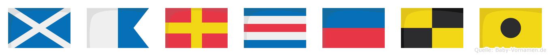 Marceli im Flaggenalphabet