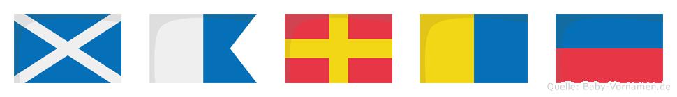 Marke im Flaggenalphabet