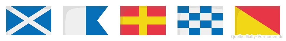 Marno im Flaggenalphabet