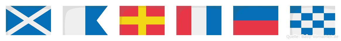 Marten im Flaggenalphabet