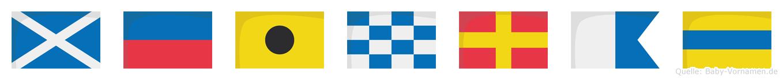 Meinrad im Flaggenalphabet