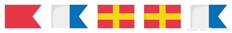 Barra im Flaggenalphabet