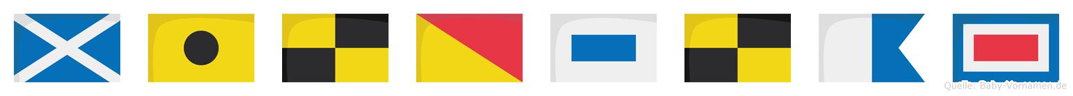 Miloslaw im Flaggenalphabet