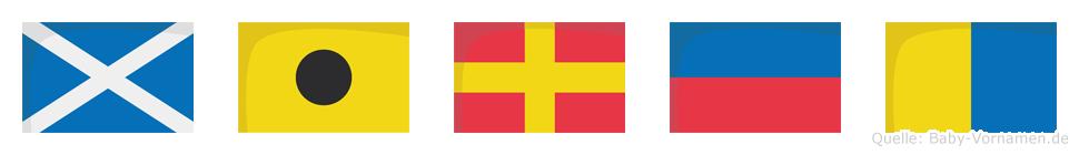Mirek im Flaggenalphabet