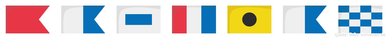 Bastian im Flaggenalphabet