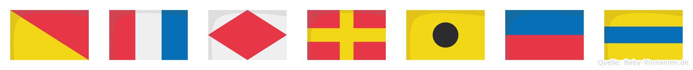 Otfried im Flaggenalphabet