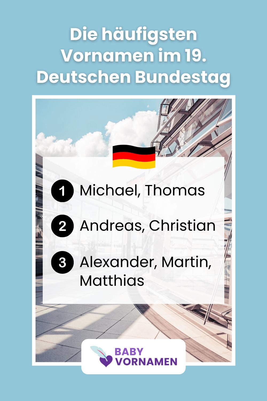 Michael & Thomas: Die TOP Vornamen des aktuellen Bundestages