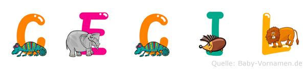 Cecil im Tieralphabet