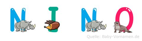 Nino im Tieralphabet